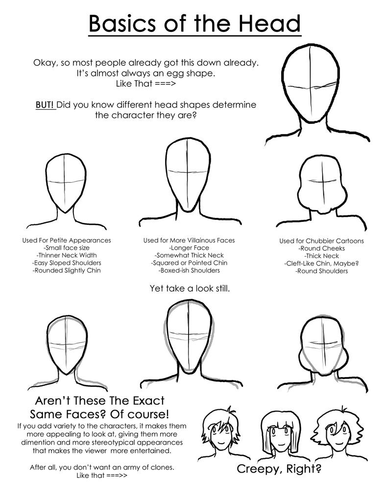 Drawing Head Shapes Tip Page by RyoSinna on DeviantArt