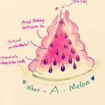 Japan Food What a Melon