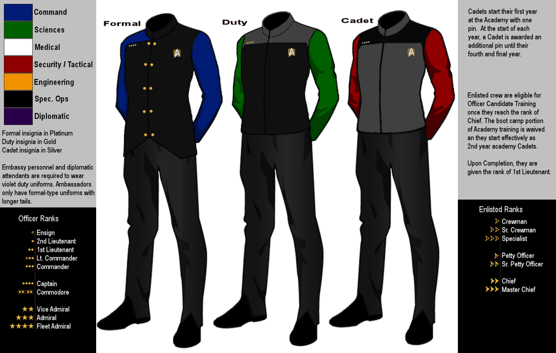 Star Trek Uniform Update by Satsu80 on DeviantArt