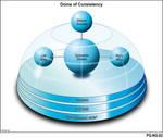 Dome Graphic