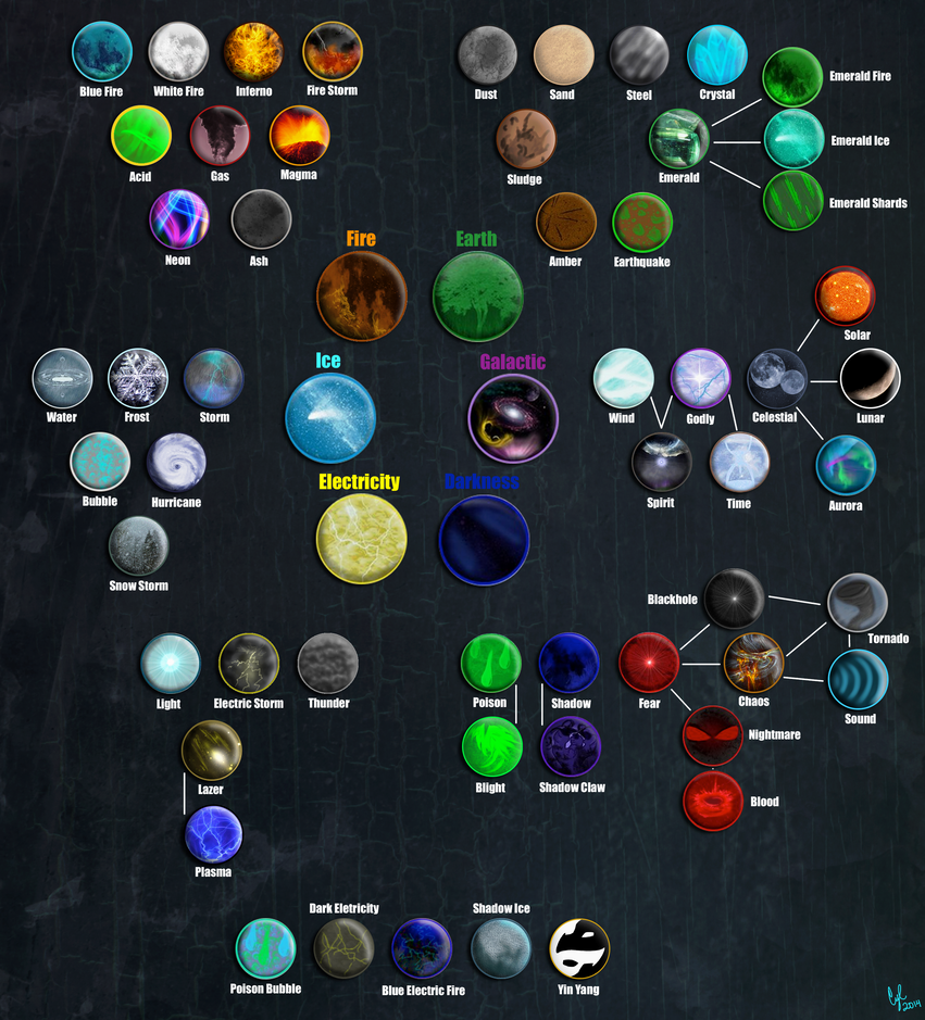 All Elements Of Art : The elements of tfs by cylinder autobot on deviantart