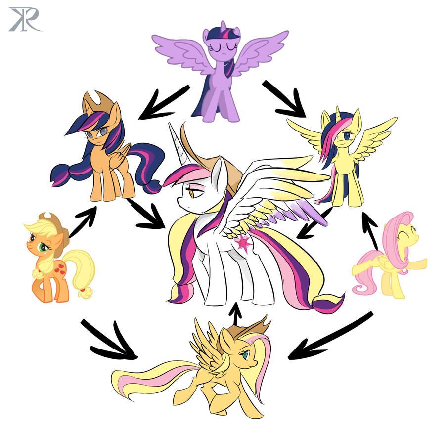 [Image: fusions___twilight_applejack_fluttershy_...6x2cuh.jpg]