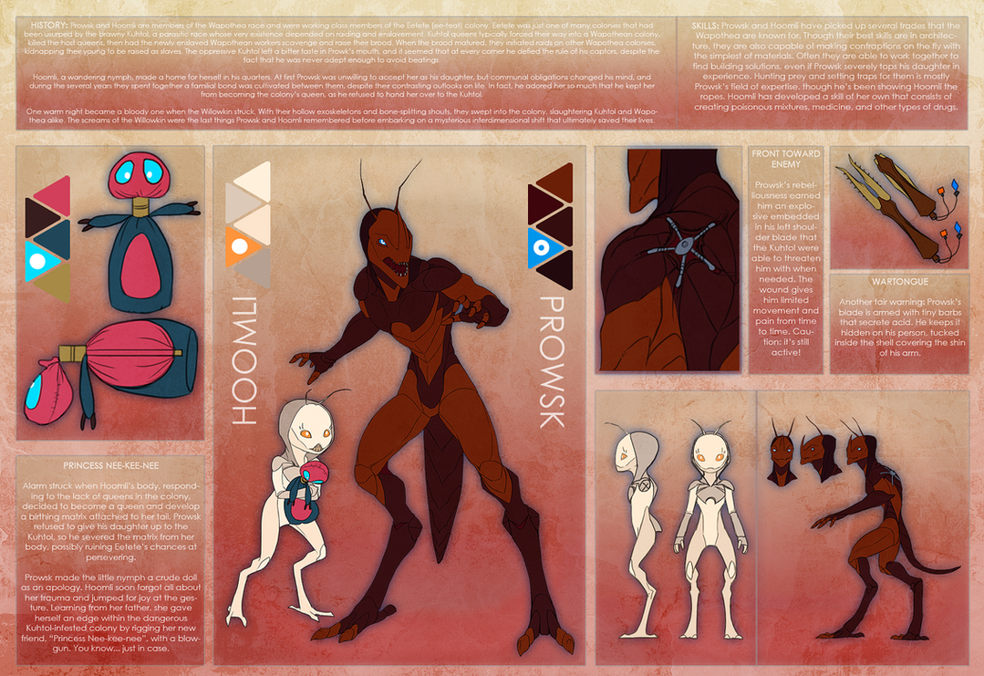 Hetherev Character Sheet - Prowsk and Hoomli by Harseik