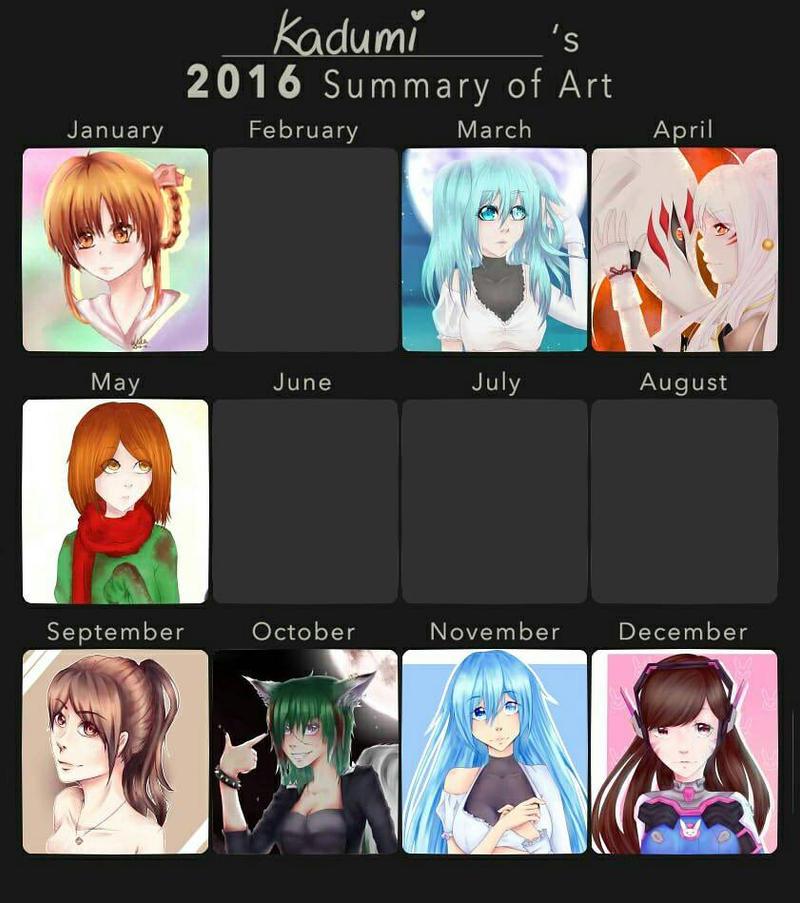Summary of art 2016 by Kadumi