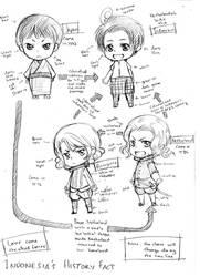 Nusantara:History Fact Chart by Bayou-Kun