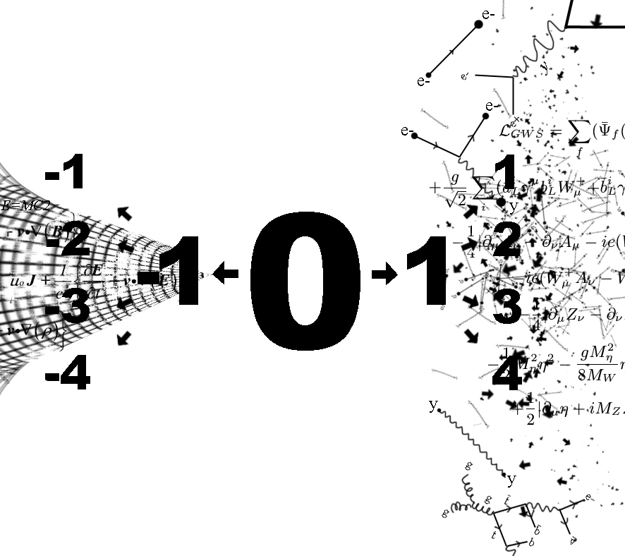 Quantum fluctuation videos Werner Heisenberg Uncertainty Principle Experiment
