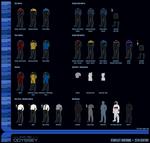 25th Century Starfleet Uniforms