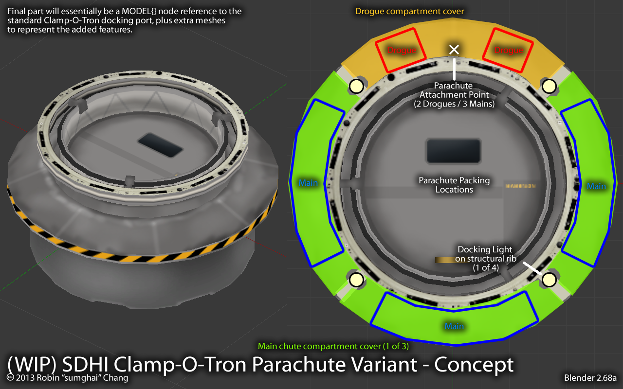 ksp_sdhi_paradock_clampotron_wip_25_sept_2013_by_sumghai-d6nr2fr.png