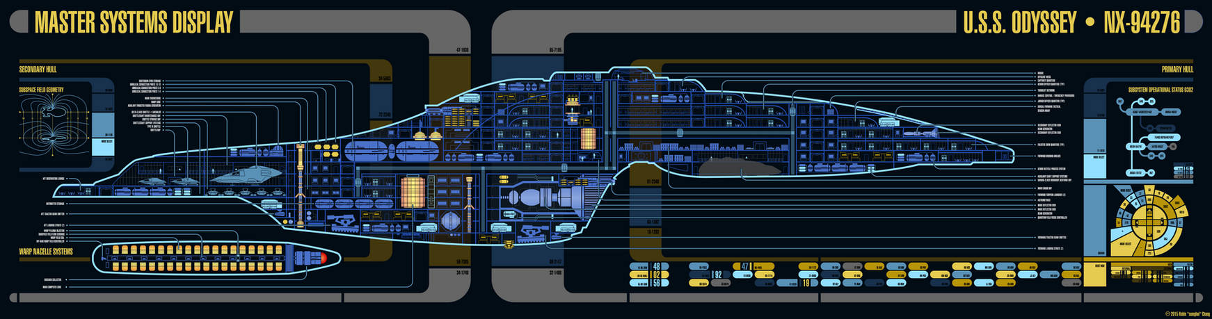 USS Odyssey (NX-94276) - Master Systems Display