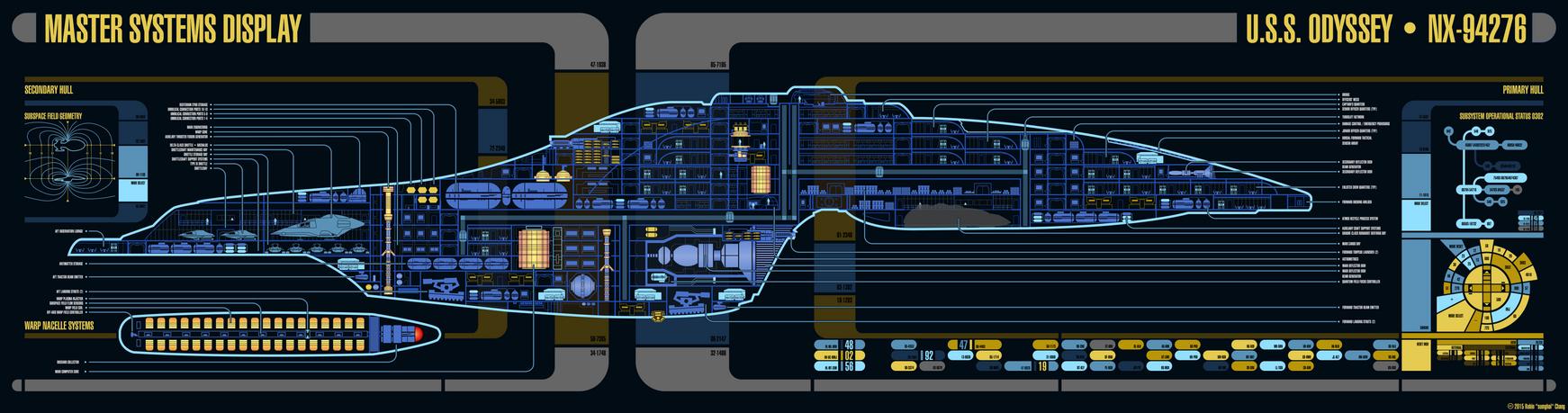 USS Odyssey (NX-94276) - Master Systems Display by sumghai