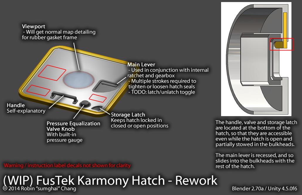 ksp_fustek_karmony_hatch_rework_wip_18_aug_2014_by_sumghai-d7vn3y6.png