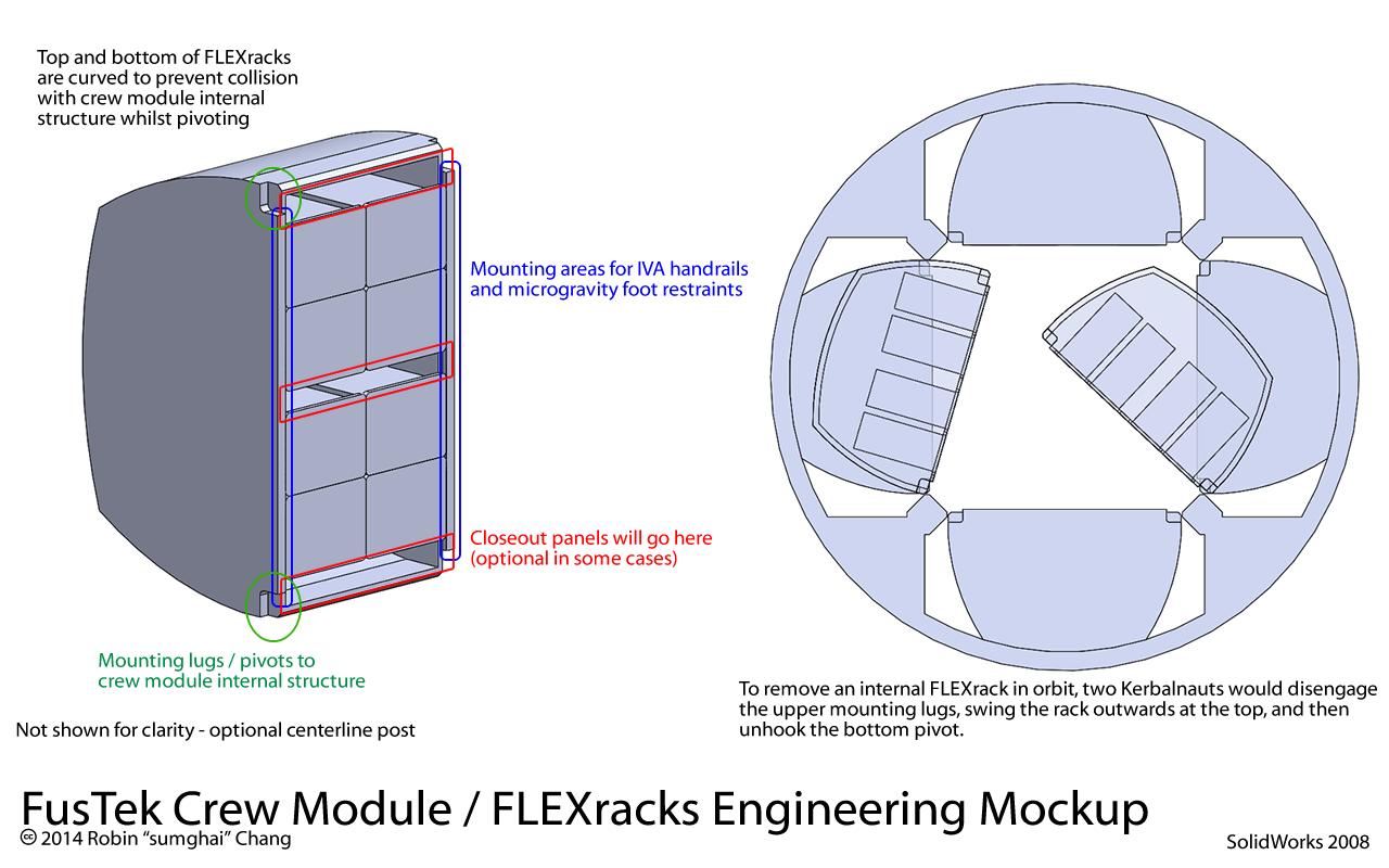 ksp_fustek_karmony_flexrack_engineering_22_sept_20_by_sumghai-d8030z9.png