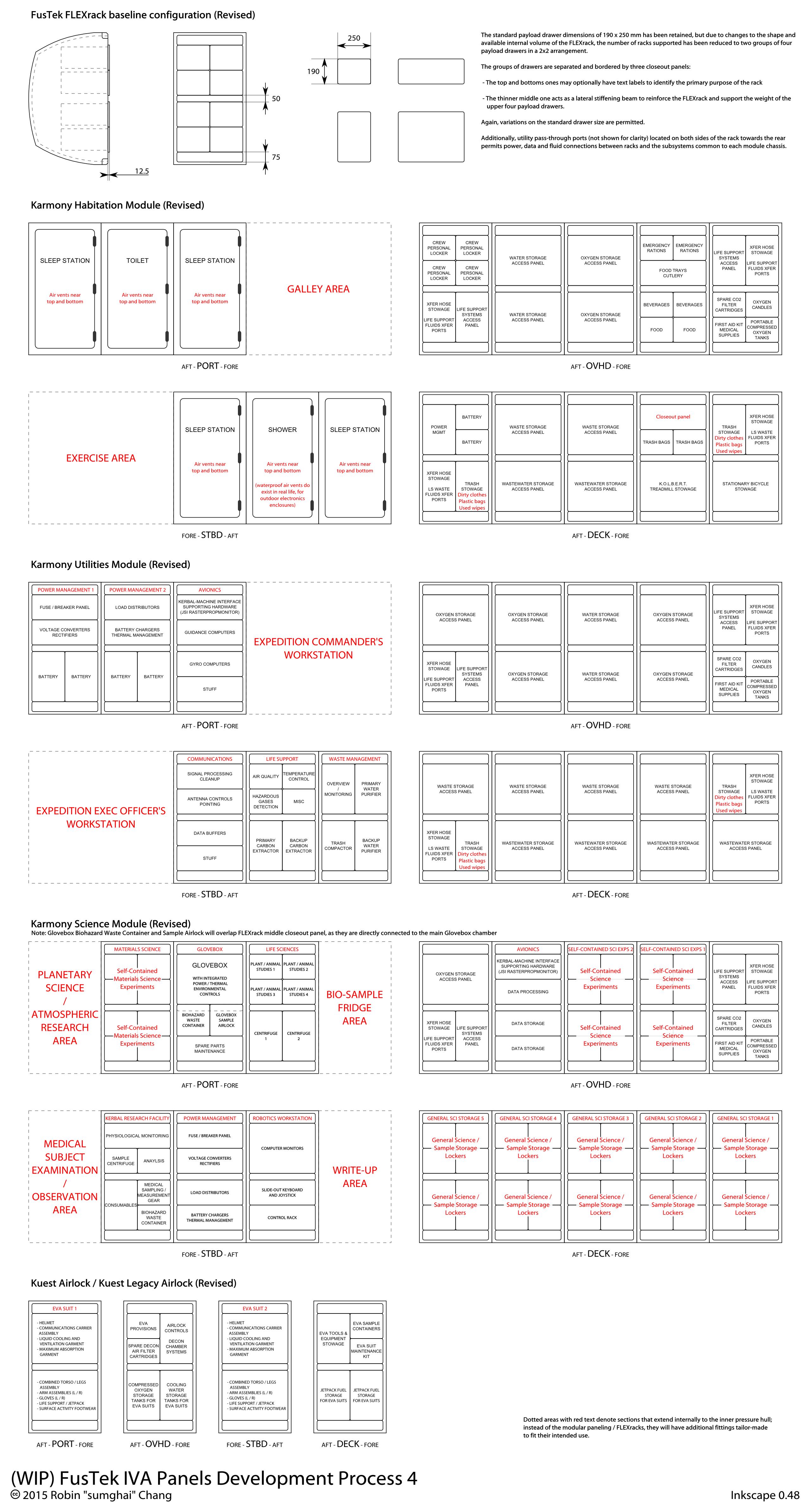 ksp_fustek_iva_panels_wip_4_14_jan_2015_by_sumghai-d8dya36.png