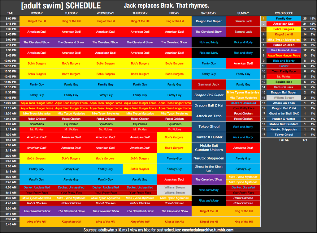 cartoon network adult swim schedule