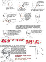How to draw a male head. by Tutorials101