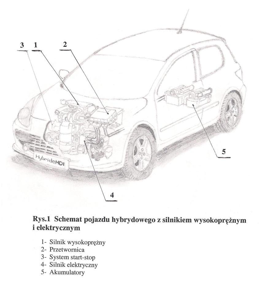 peugeot 307 hybridehdi by lew