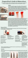 Guide to Watercolours