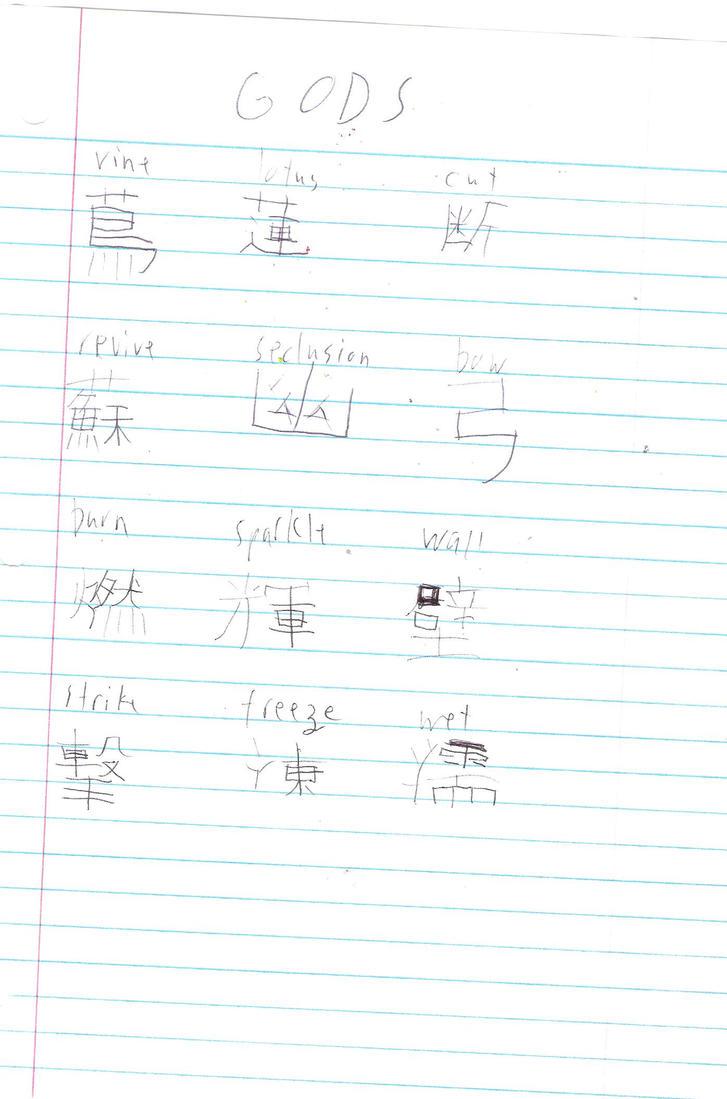 Okami god symbols and meaning by pokefan 18 on deviantart okami god symbols and meaning by pokefan 18 biocorpaavc