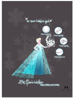 Elsa the Snow Queen by Nikowise