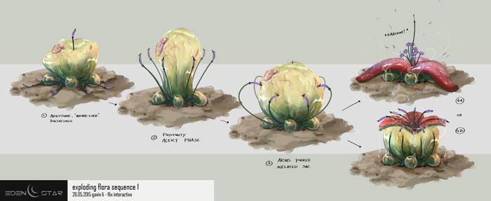 Eden Star Environment Prop - Exploding Flora