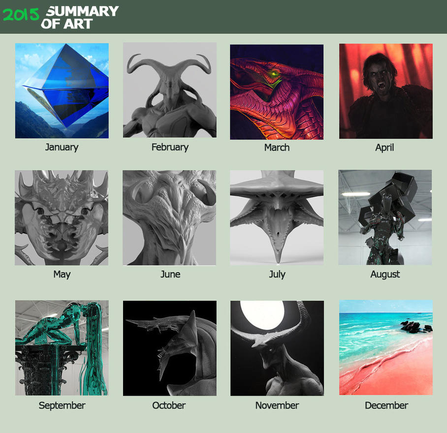 2015 Summary of Art by ApeironDiesirae