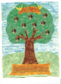earth apple tree