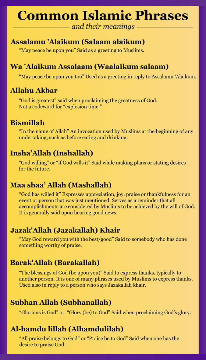 Common Islamic Phrases (And Their Meanings) by Nahmala on DeviantArt
