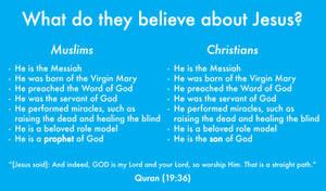 Jesus: A Cross-Faith Comparison