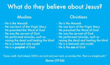 Jesus: A Cross-Faith Comparison by Nahmala