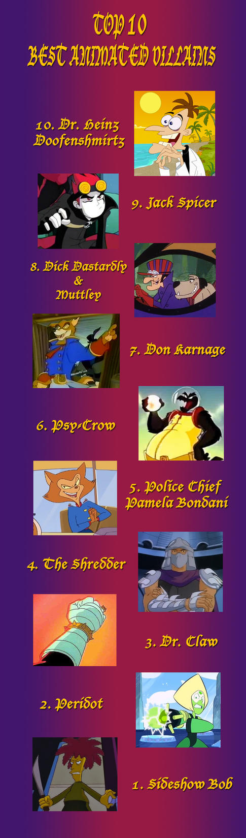 Top 10 Best Animated Villains by BreakoutKid