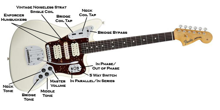 Fender Jaguar Custom HSH by androidred0100 on DeviantArtDeviantArt