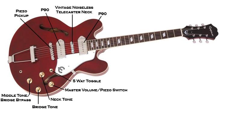 guitar design contest ultimate guitar. Black Bedroom Furniture Sets. Home Design Ideas