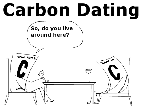How does carbon dating work