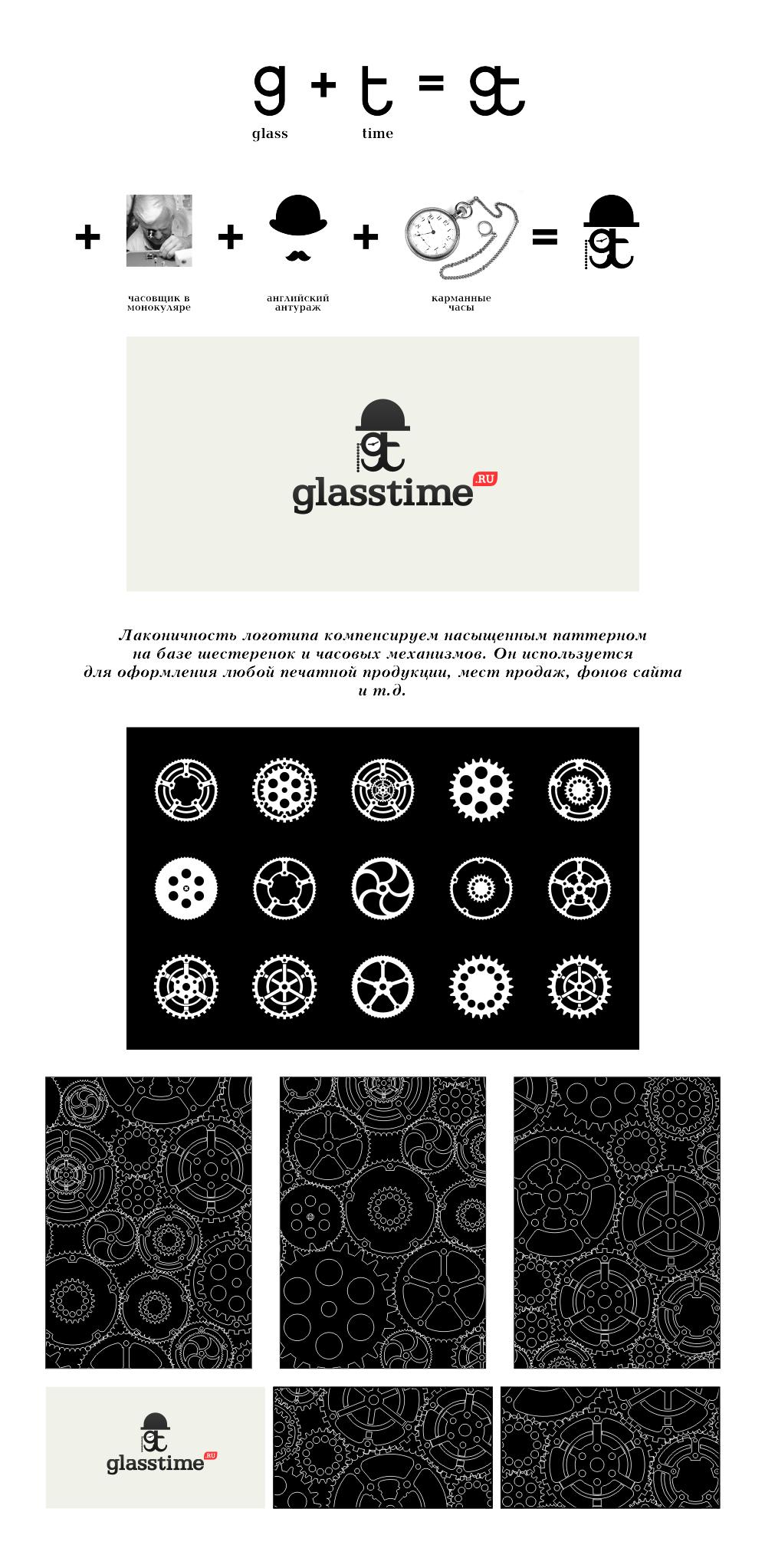 Glasstime