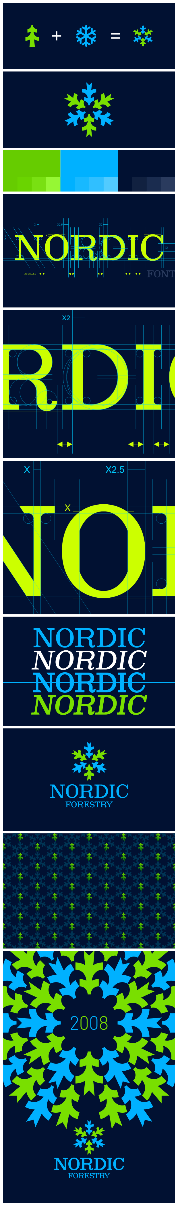 Nordic by russoturisto