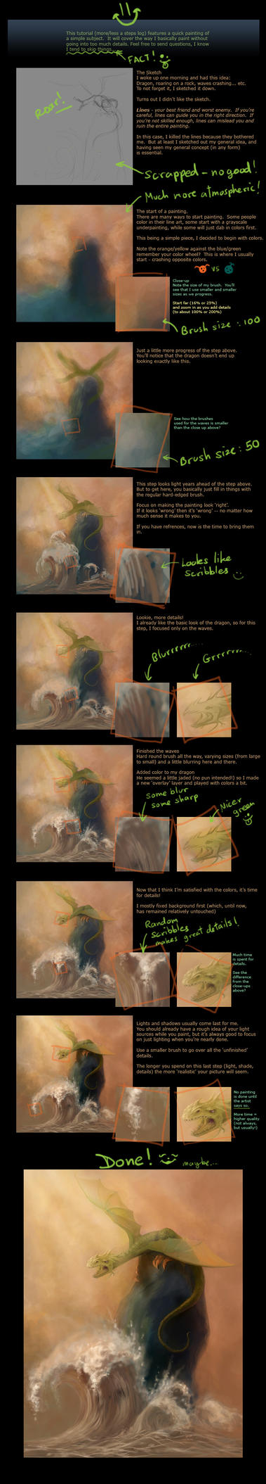 Painting Tutorial - Basics by Klyph