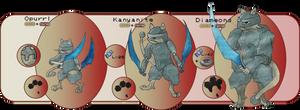 Opurrl and Evolutions (Fakemon)