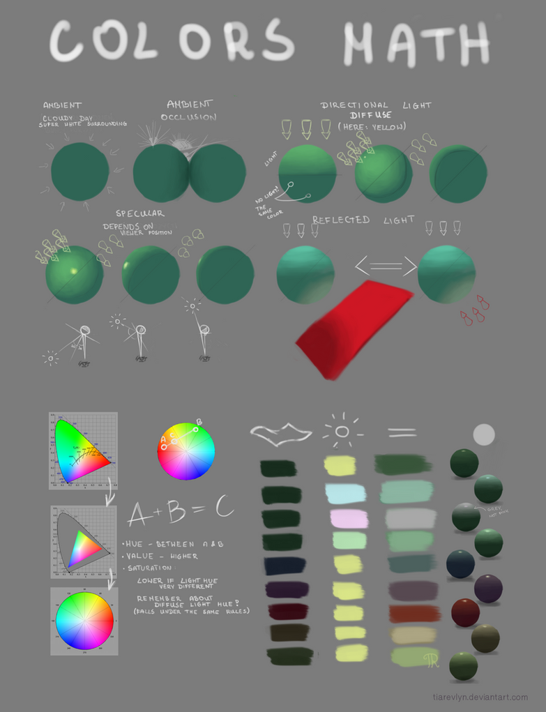 [T] Colors math part 1 basic lighting [TUTORIAL] by TiaRevlyn ... & T] Colors math part 1: basic lighting [TUTORIAL] by TiaRevlyn on ...
