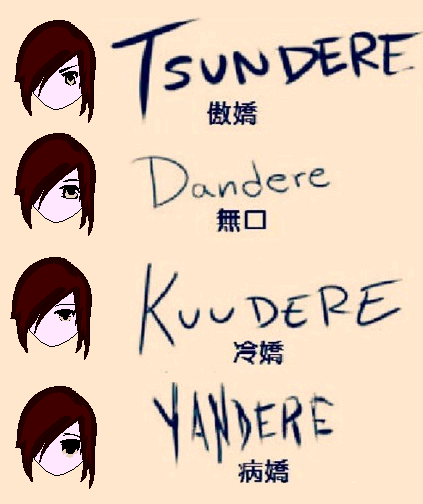 Kuudere Eyes | www.pixshark.com - Images Galleries With A ...