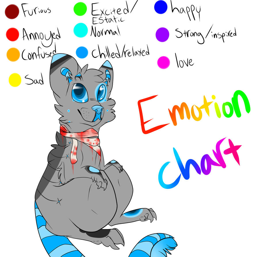 Emotion color chart by Sleepy-Scales ...