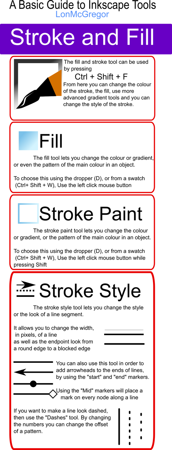 Inkscape Tutorial - Fill and Stroke by LonMcGregor