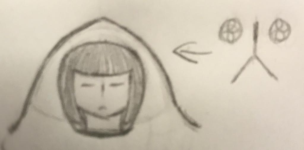 Persona Prototype by derekguo31