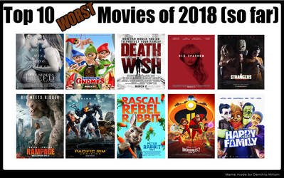 Top 10 Worst Movies Of 2018 So Far