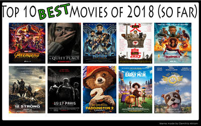 Top 10 Best Movies Of 2018 So Far