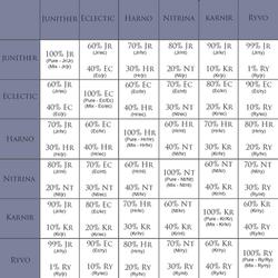 Spirit Horse Genes by mapal