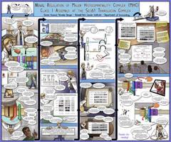Comickly Scientific Poster