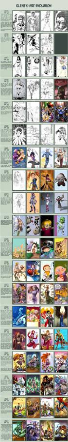 art evolution - meme-