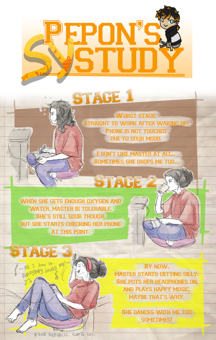 Pepon's Sy Study by Syani
