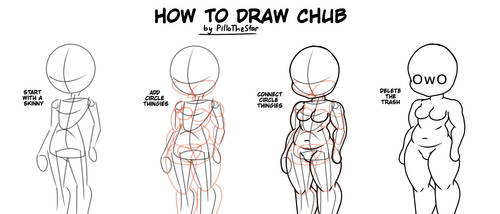 How to draw the CHUBBY (tutorial)