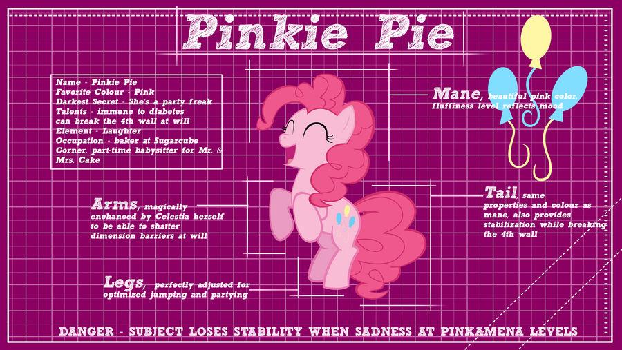 Pinkie Design